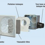 intra-tavan-tipi-santrifüj-2